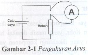 pengukuran Arus